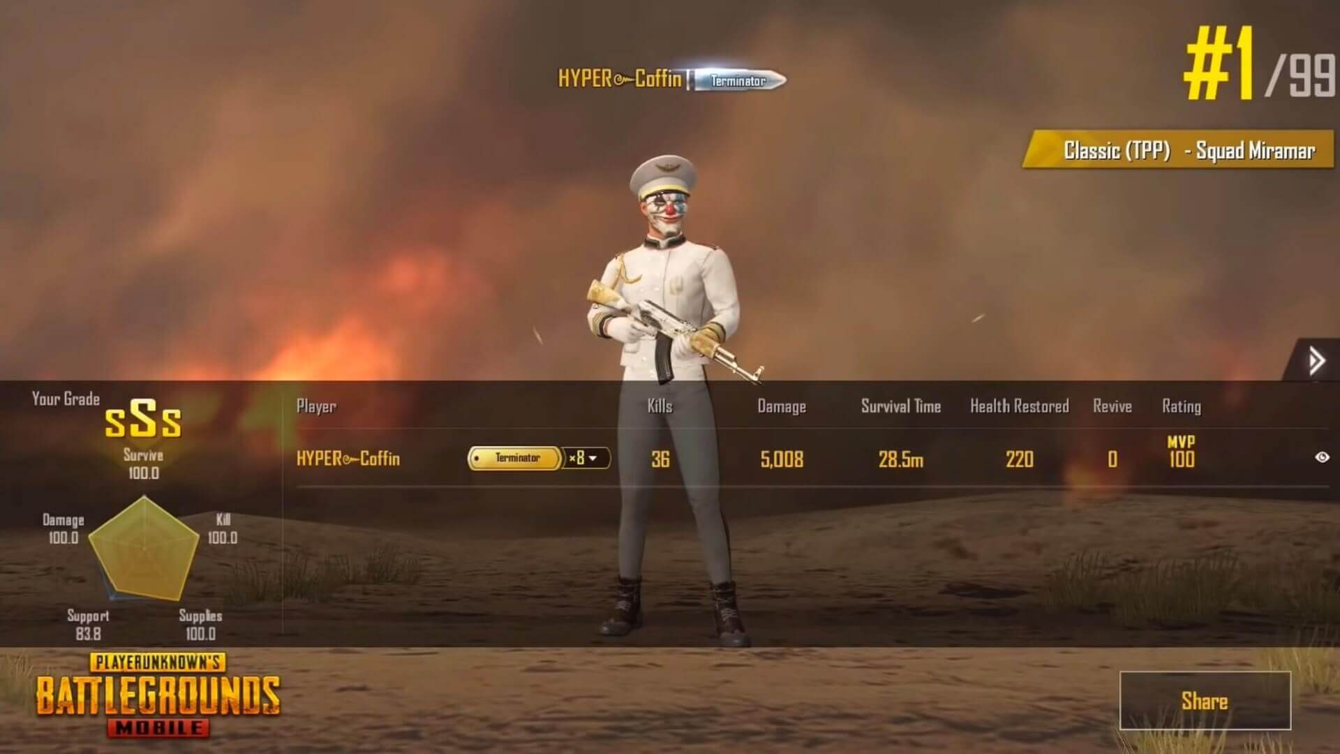 HD Picture of Coffin highest kills is 36 in pubg mobile