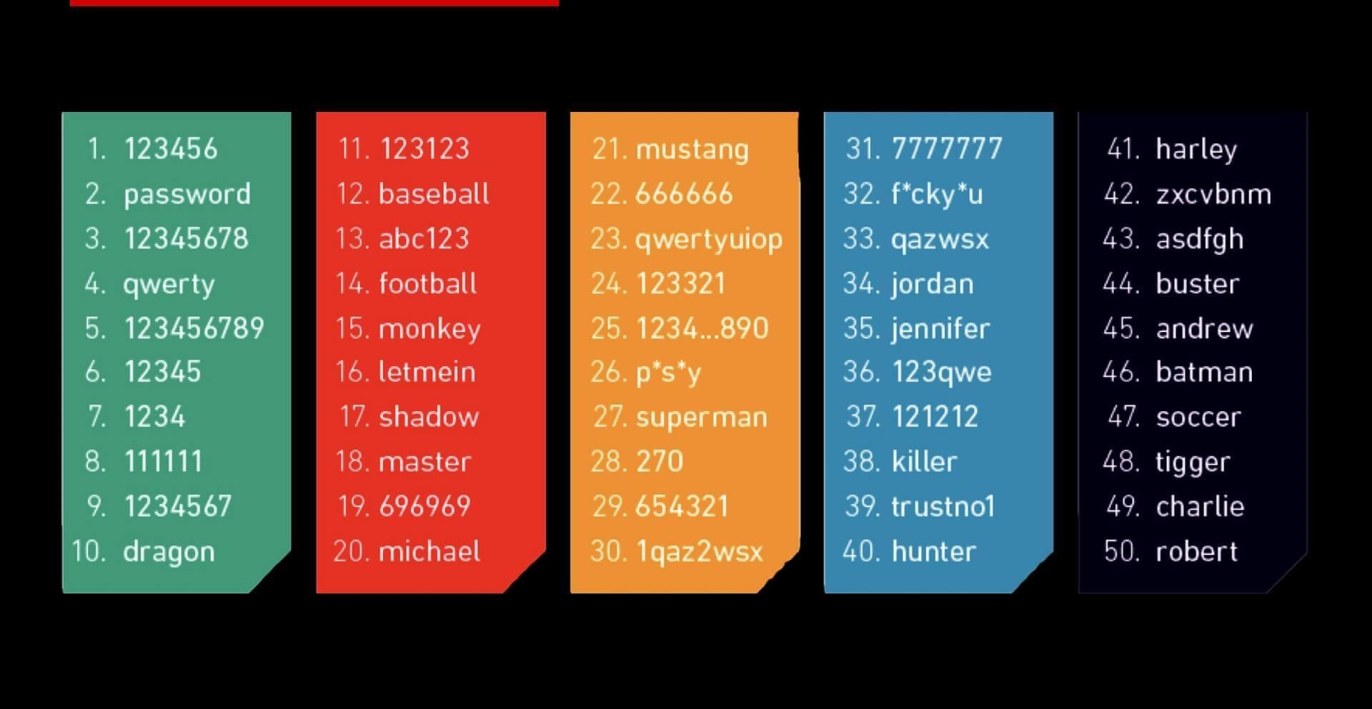 Used password list Roblox wallpaper